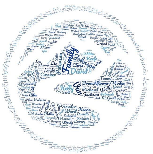 Membership Wordcloud