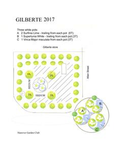 2017HGC-Gilbt