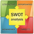 swot-analysis-cmyk.jpg