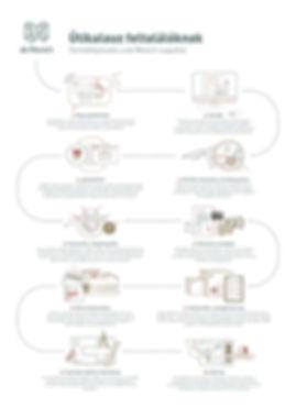 DeMonich infografika A1.jpg