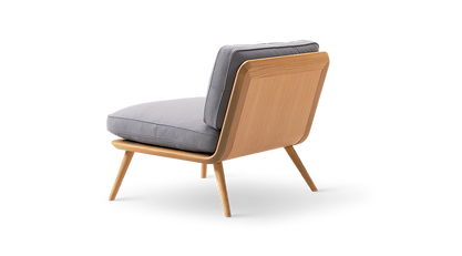 wood and furniture industry studies, eqwood, eq-wood, furniture product innovation management, innovation management