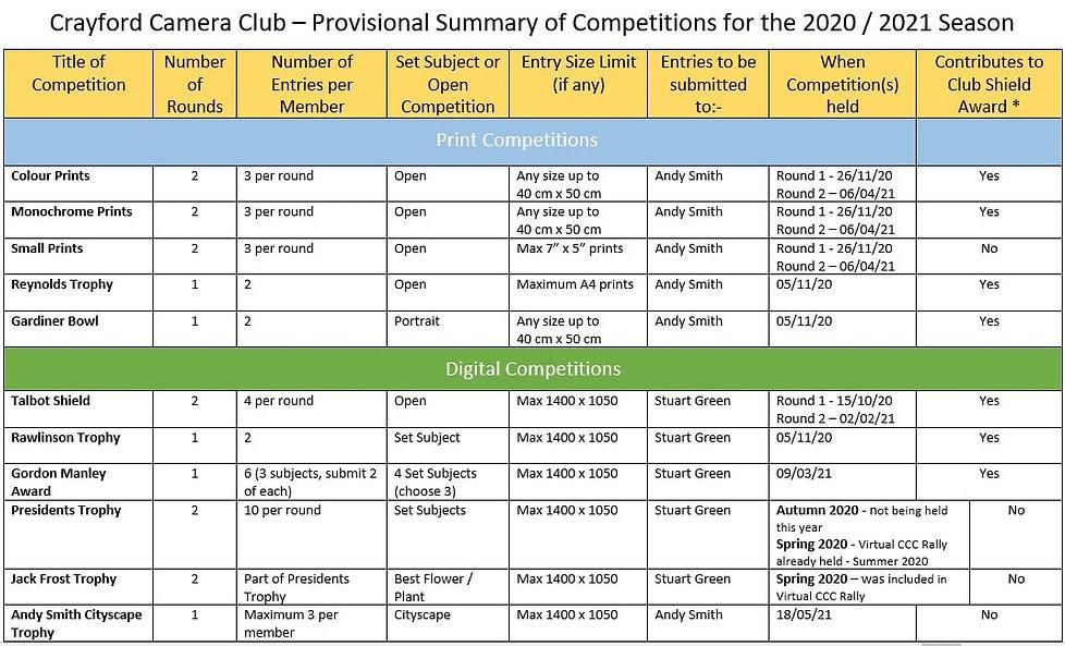 Competition summary 2020-2021.jpg
