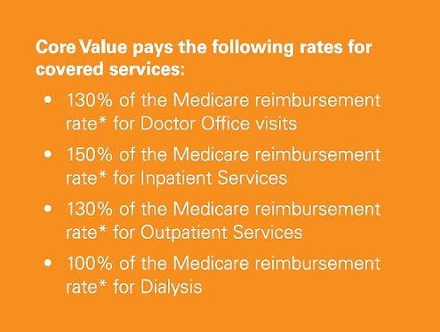% of Medicare.png