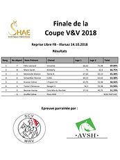 Résultats_Finale_Coupe_VV_2018.jpg