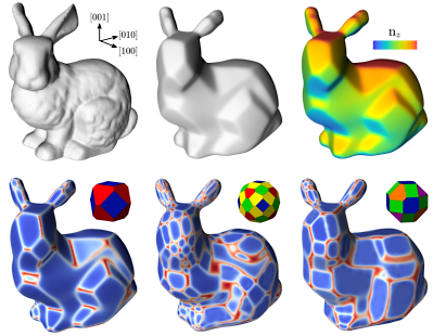 Faceting of complex surfaces by the DDCH model