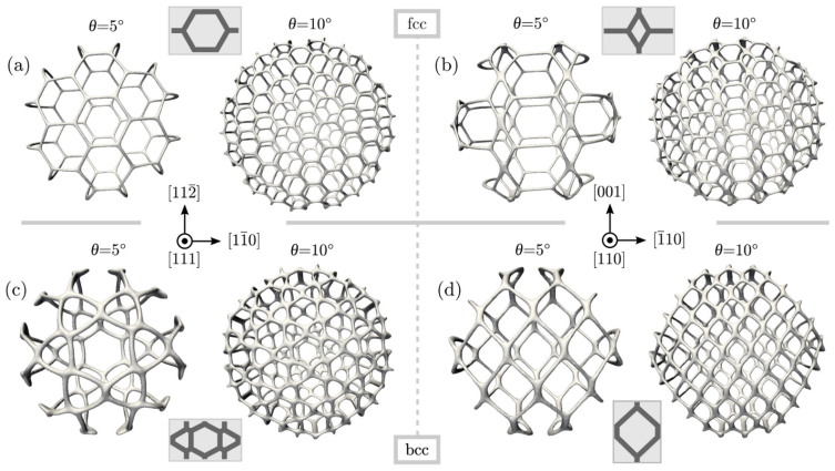 Defect networks at spherical grain boundaries (fcc and bcc)