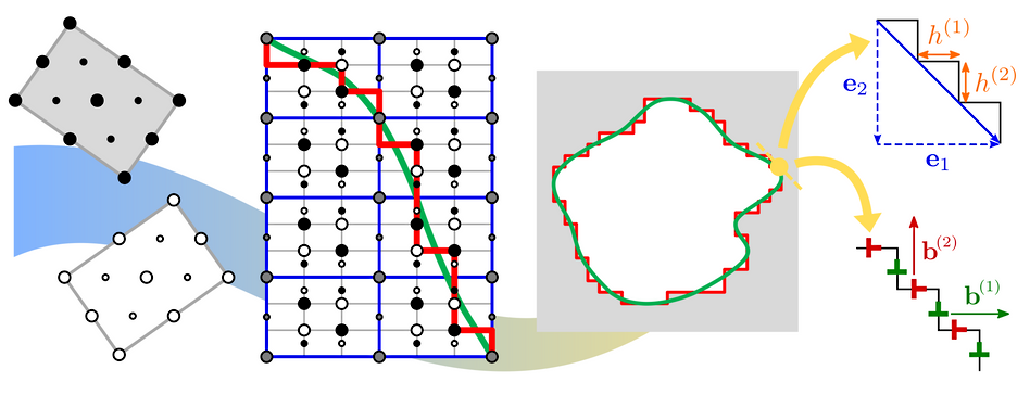 Continuum Modeling of Disconnection-mediated Migration of Interfaces