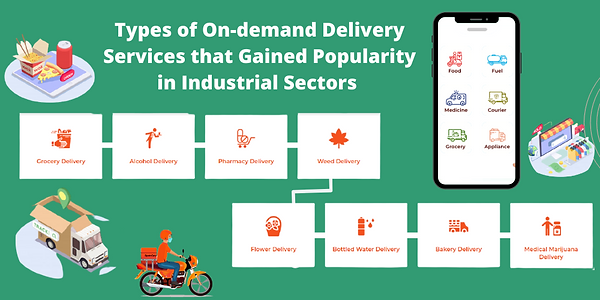 Types-of-On-demand-Delivery-Services-tha