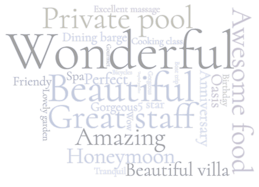 Wordcloud%252525252520Waterland_edited_e
