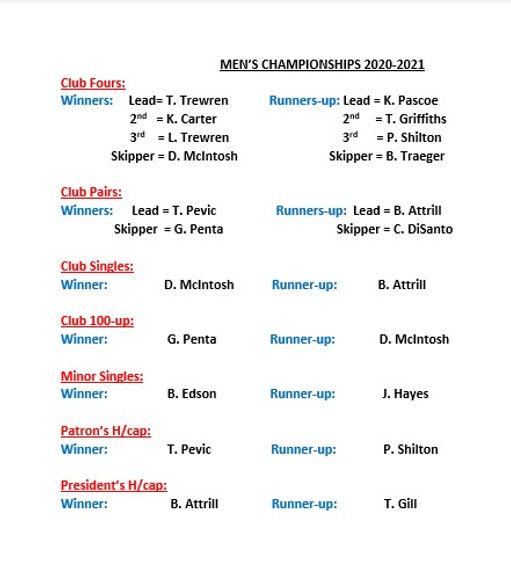 Mens Club Championships, 2020-2021.jpg