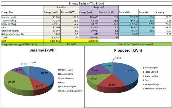 Energy-Modeling-576x360.jpg