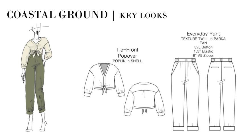 Coastal Ground Presentation.pptx (15).jpg