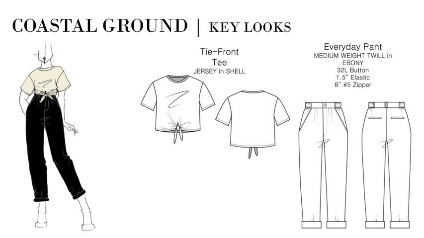 Coastal Ground Presentation.pptx (22).jpg