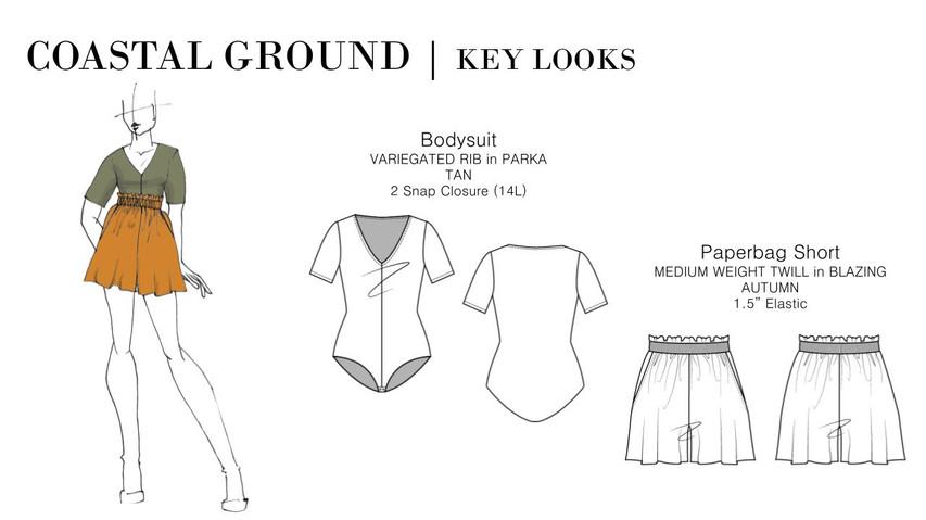 Coastal Ground Presentation.pptx (18).jpg