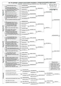 Протоколы Лига 2007-8 2 этап_Страница_25
