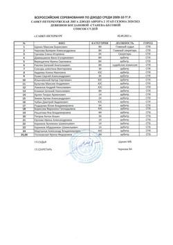 список судей 2