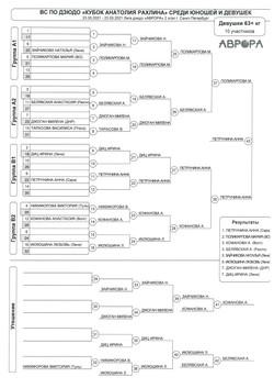 Протоколы Лига 2007-8 2 этап_Страница_33