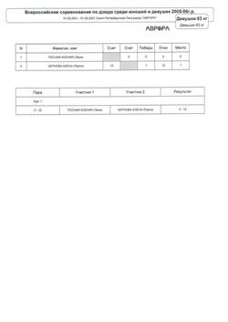 Протоколы 05-06_Страница_19