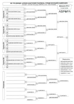 Протоколы Лига 2007-8 2 этап_Страница_07