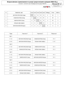 Протоколы 9-10_Страница_34