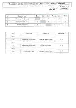 Протоколы 05-06_Страница_01