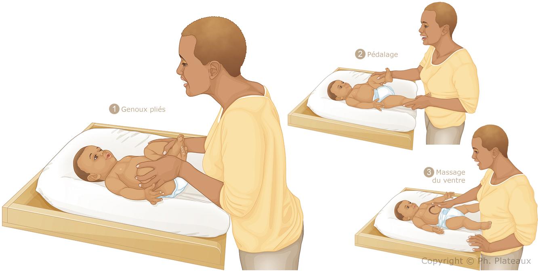 illustration massages bébé