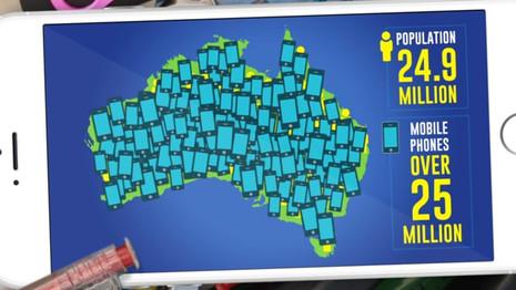 War On Waste - Mobile Phones