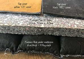 Pasture Mat options with labels