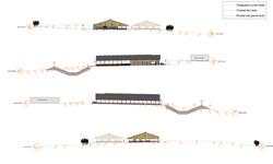 Elevations drawings