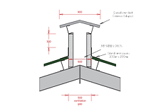 CowPlan ventilation ridge design drawing
