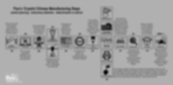 Processes1.jpg