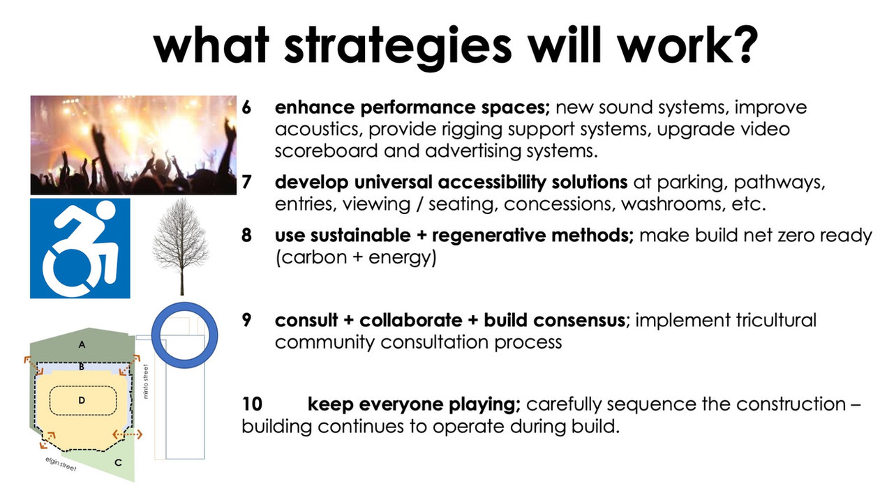 Strategies 2