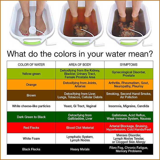 foot-detox-color-chart.jpeg.jpg