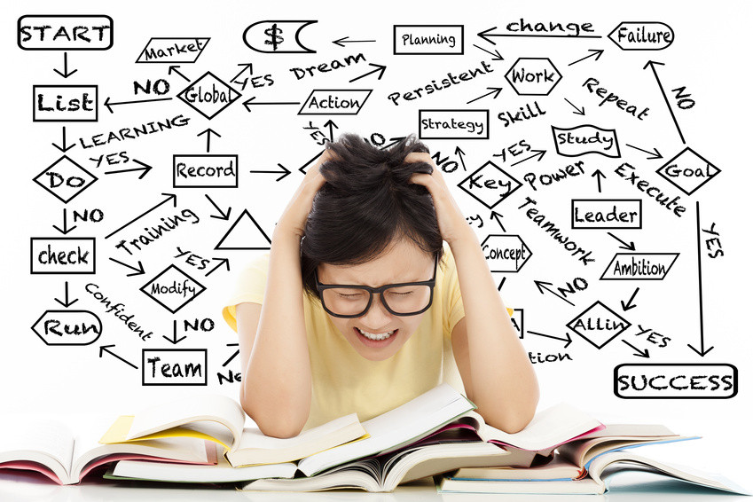 Today's Paradigm Shift: Don't Do All That Homework