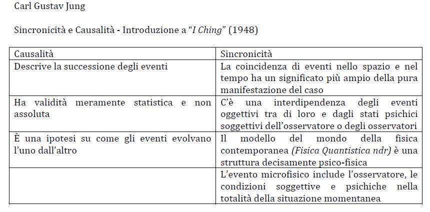 causalità e sincronicità.png