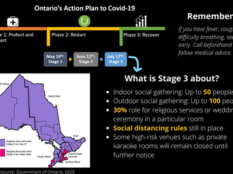Stage 3 Reopening Plan – A Brief Summary and Analysis