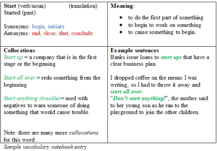 Vocabulary Notebook entry