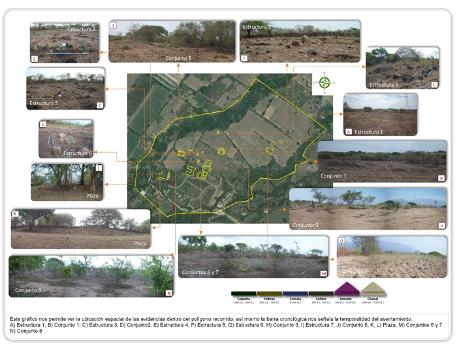 Análisis geoespacial del sitio arqueológico Los Mezcales, Colima