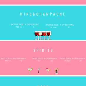 Drink Serving Guide