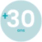 CO2 Communication, agence de plus de 30 ans d'expoertise