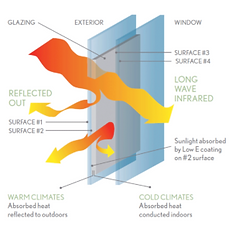 Low-E-Glass-300x300.png