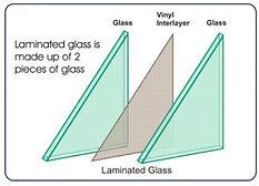laminated-glass-kx-02-bbb-300x216.jpg