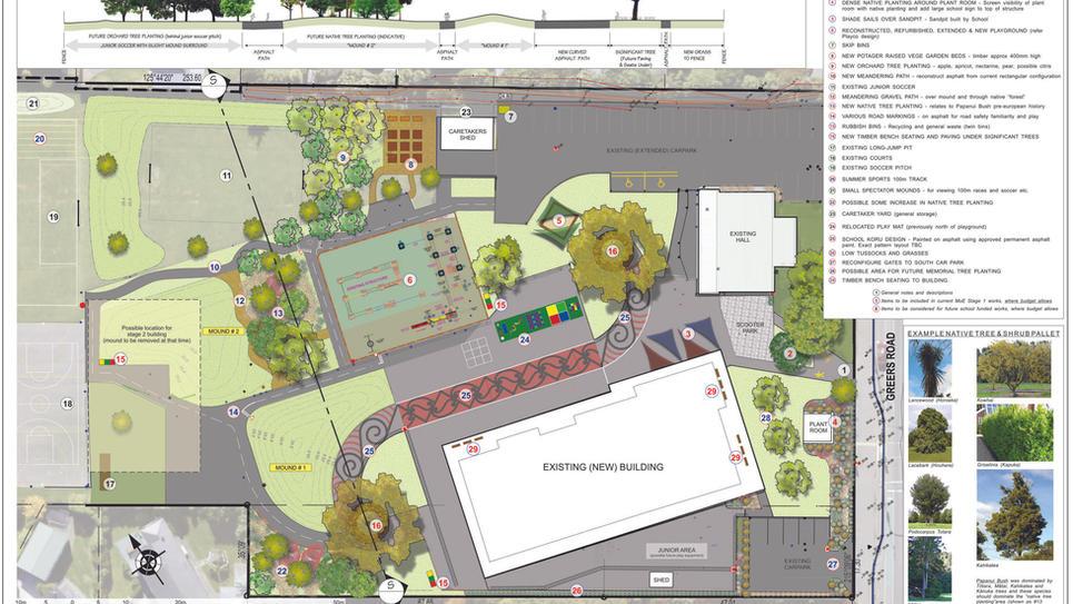 Bishopdale School Landscape Design & Master Plan