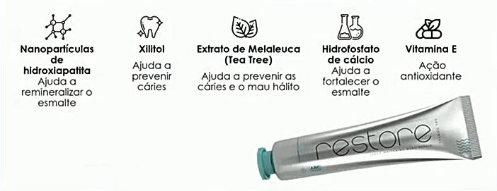 Principais Ingredientes do RESTORE Gel Dental Jeunesse
