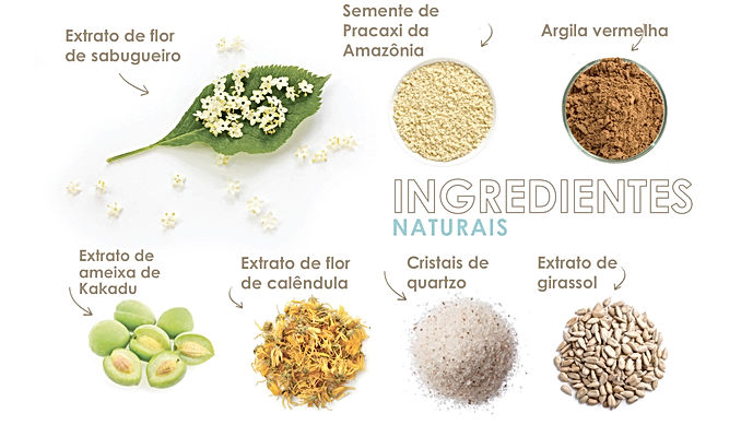 Botanicals-ingredientes.jpg