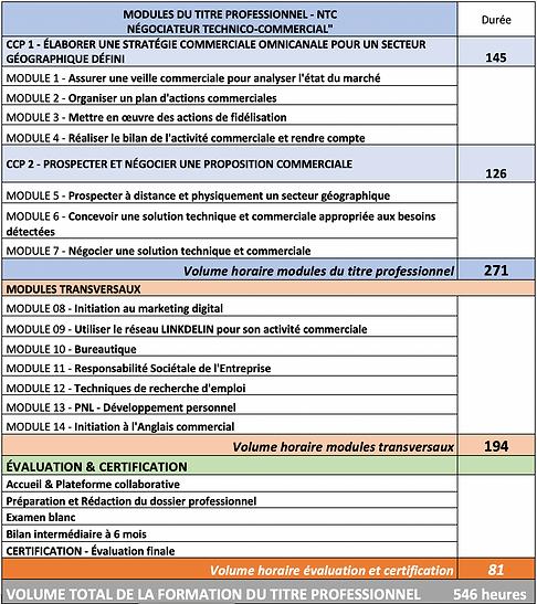 modules ntc.png