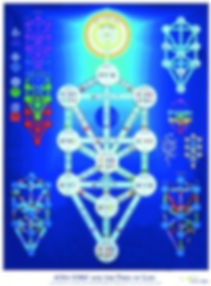 kabbalah tree of life.jpg