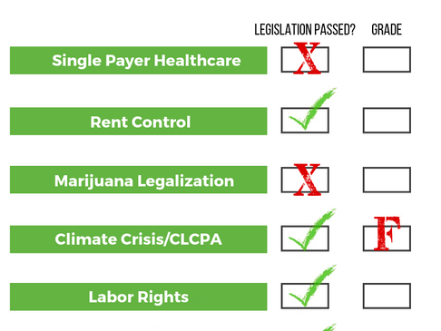 2019 NY Legislative Report Card: The Climate Crisis - From The Green Party of New York