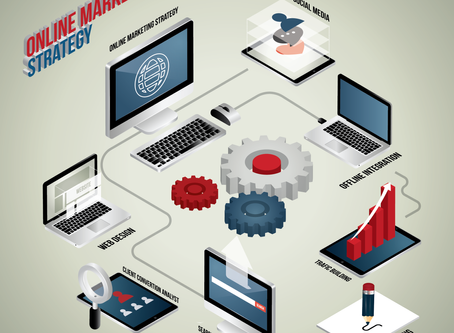 Building an Online Marketing Strategy For Your Business