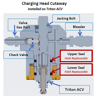 2.0 Charging Head Cutaway.png